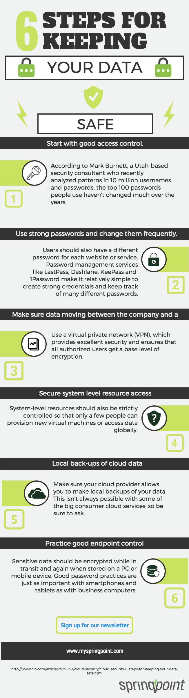 infographic-6 Steps For Keeping Your Data Safe.png